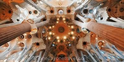 Visite guidée de la Sagrada Familia avec le billet coupe-file inclus